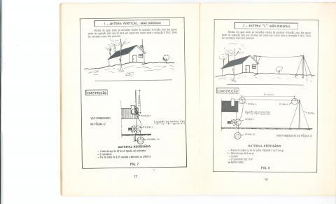 Manual do rádiouvinte das ondas curtas, pg 17, 18