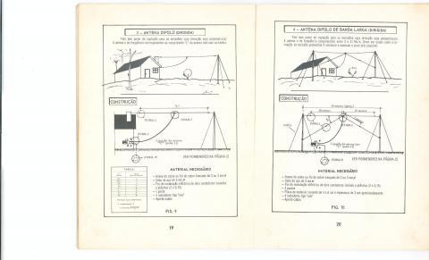 Manual do rádiouvinte das ondas curtas, pg 19, 20