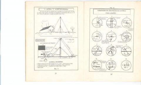 Manual do rádiouvinte das ondas curtas, pg 21, 22