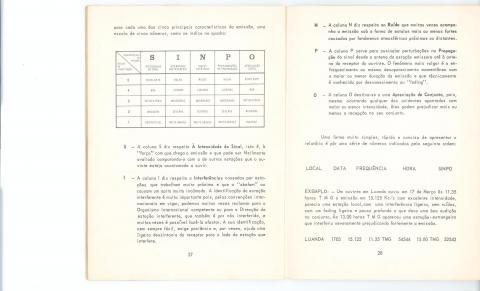 Manual do rádiouvinte das ondas curtas, pg 27, 28