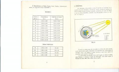 Manual do rádiouvinte das ondas curtas, pg 5, 6