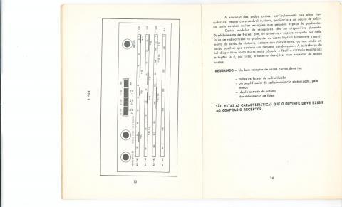 Manual do rádiouvinte das ondas curtas, pg 13, 14