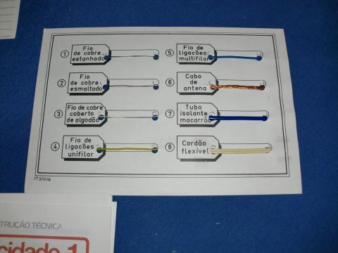 Demonstração de cabos