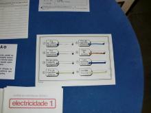 Identificação dos fios