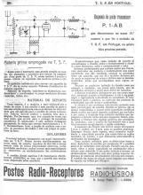 Número de 15 de março de 1925